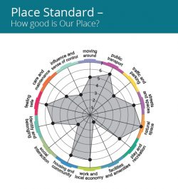 place-standard-tool
